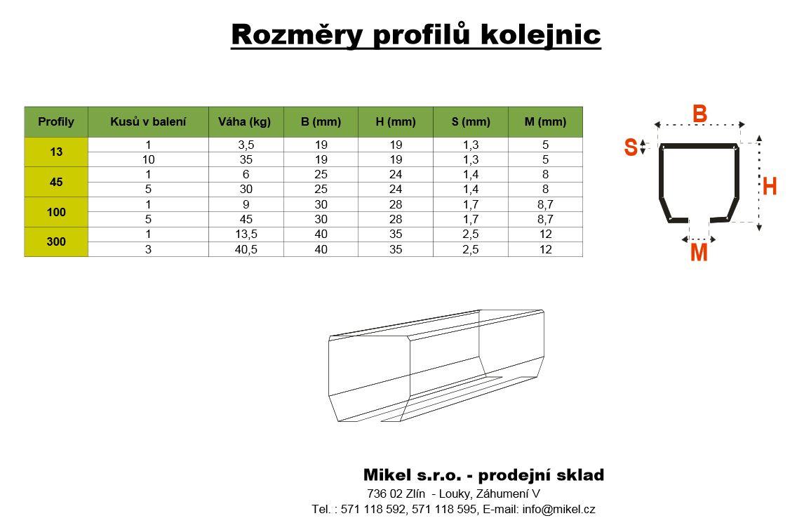 Vodící kolejnice profily